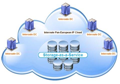 Solución de almacenamiento Cloud