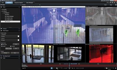 Solución para gestión de vídeo IP