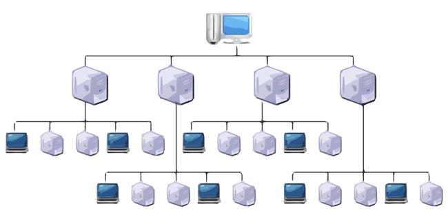 Ataques DDoS: Jornadas de formación