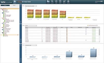 Seguridad en los Centros de Datos Definidos por Software