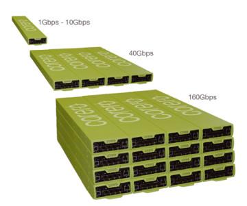 Tecnología de defensa DDoS
