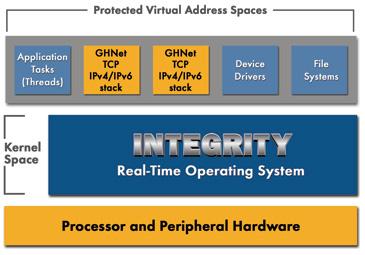 Solución de seguridad end-to-end para IoT