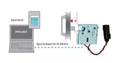 acceso electrónico en vehículos