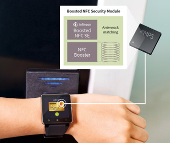 Módulo de seguridad NFC para wearables