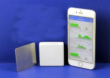 dispositivo para monitorización de espacios