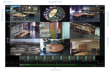 Software de gestión y análisis