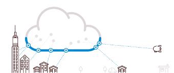 Gateway seguro para Cloud