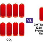 Extinción de incendios por fluidos