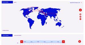 Seguridad cibernética para las PYMEs