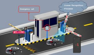 Sistema de gestión de aparcamientos