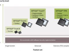 Microcontroladores estándares con funciones de seguridad
