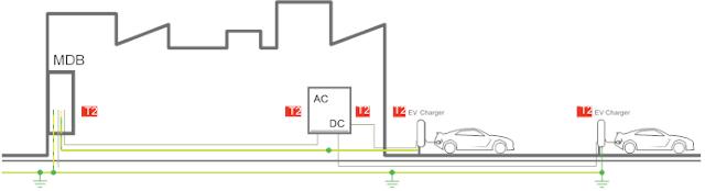 Estación de carga sin LPS (Pararrayos) con fuente de energía subterránea.