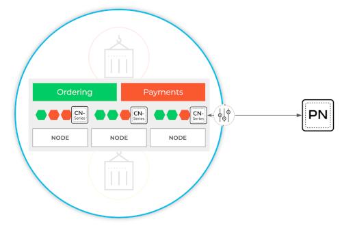 Firewall impulsado por aprendizaje automático