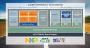 plataforma automotriz avanzada y segura