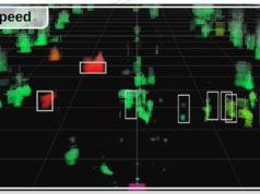 Radar de imagen 4D para ADAS y vehículos autónomos